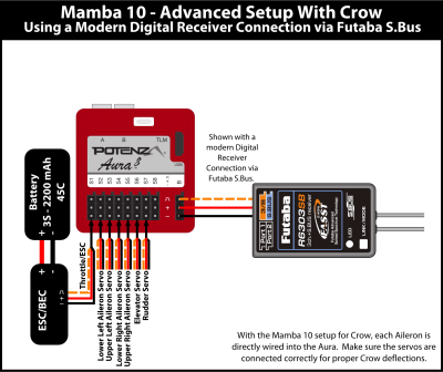 Mamba 10 Crow - Flex Innovations Wiki on helicopter controls diagram, lipo battery wiring diagram, boat motor wiring diagram, hunter ceiling fan wiring diagram, radio control wiring diagram, t-rex diagram, rc heli 10s battery connection diagram, 2010 journey 2 4 wiring diagram, rc plane wiring diagram, rc car wiring diagram, hunter fan switch wiring diagram, servo wiring diagram, rc helicopter wiring diagram, building wiring diagram, airtronics wiring diagram,
